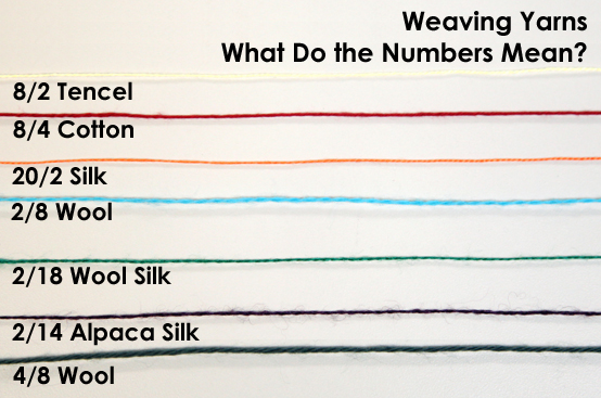 Webs Yarn Store Blog Tuesdays Weaving Tip What Do The Numbers